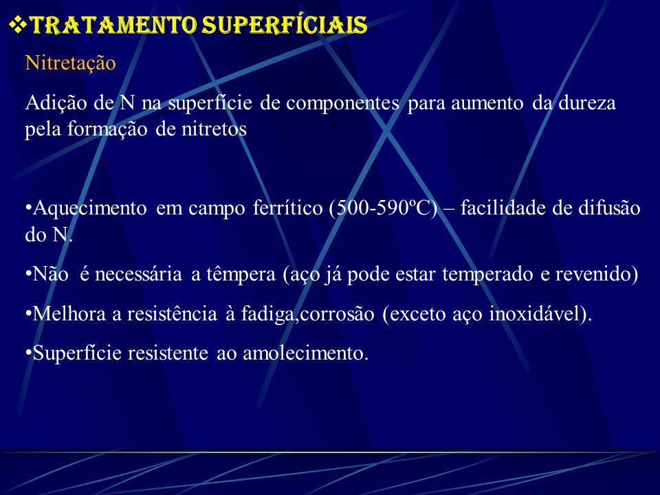 Tratamento Superfíciais