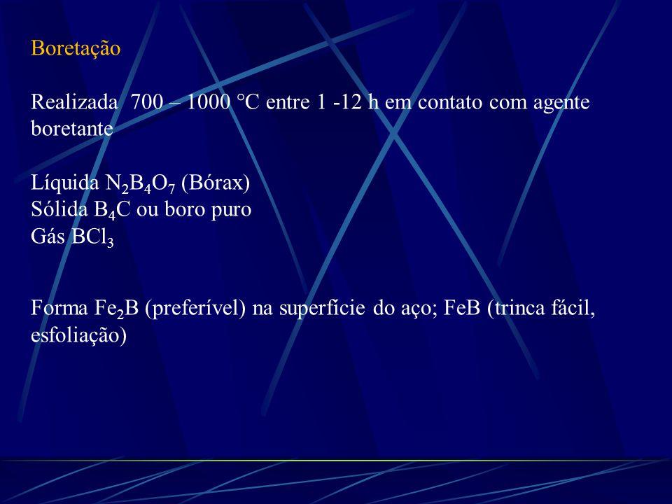 Boretação Realizada 700 – 1000 °C entre 1 -12 h em contato com agente boretante. Líquida N2B4O7 (Bórax)