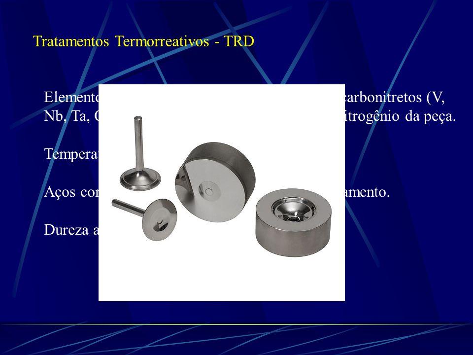 Tratamentos Termorreativos - TRD