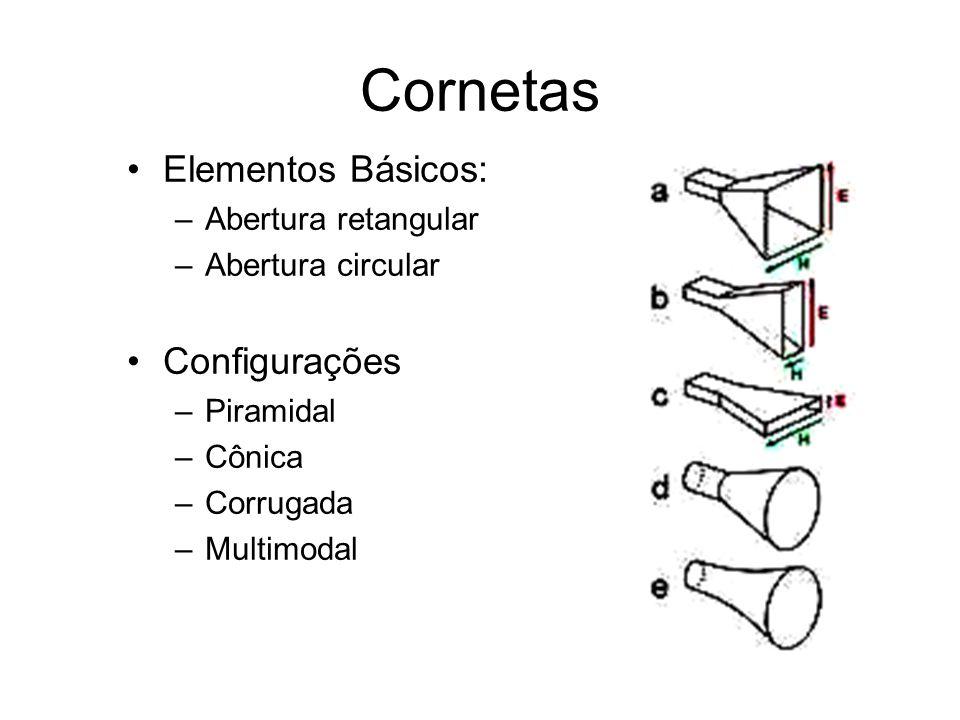 Cornetas Elementos Básicos: Configurações Abertura retangular