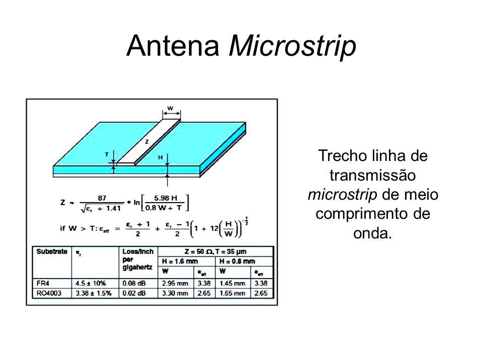 Trecho linha de transmissão microstrip de meio comprimento de onda.