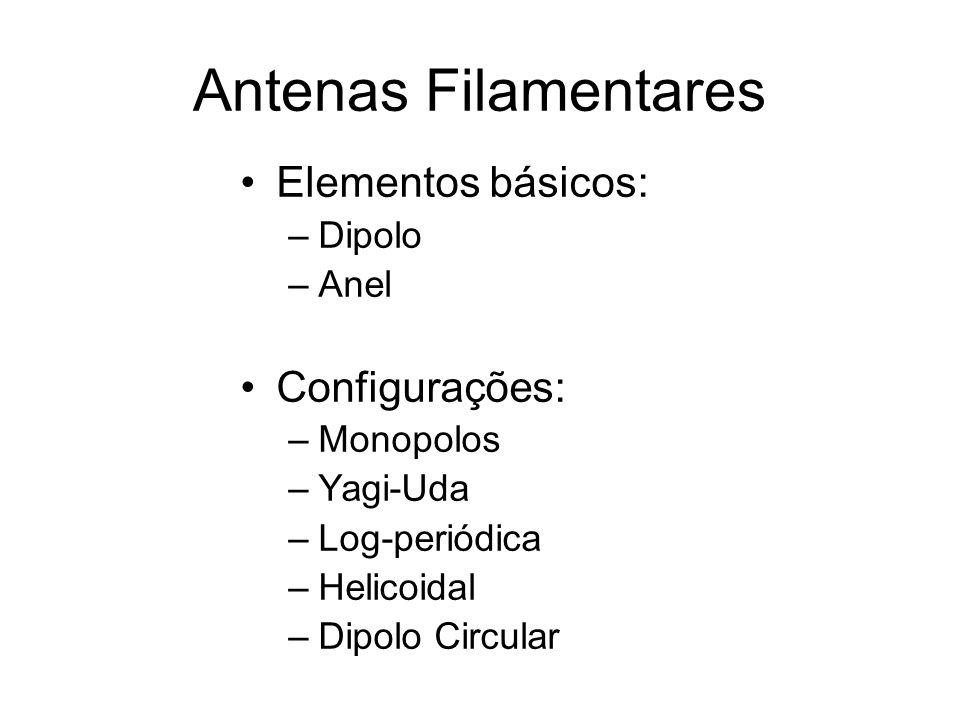 Antenas Filamentares Elementos básicos: Configurações: Dipolo Anel