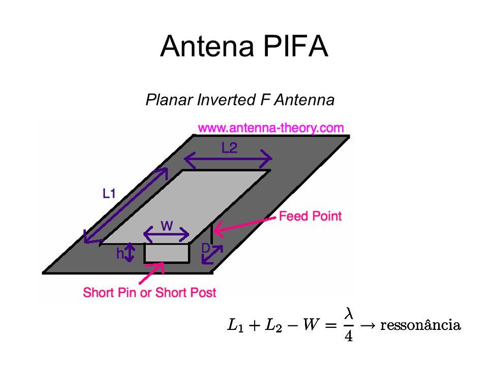 Planar Inverted F Antenna