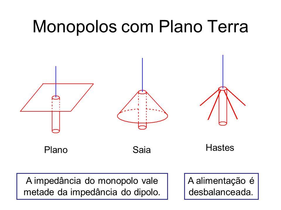 Monopolos com Plano Terra