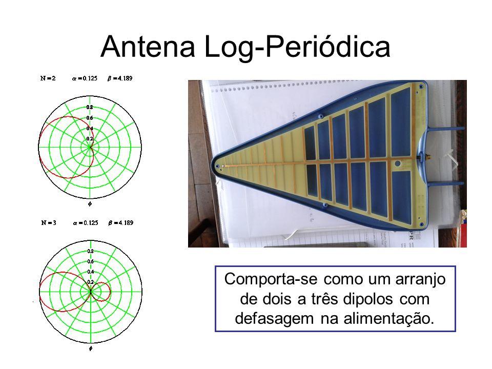Antena Log-Periódica Comporta-se como um arranjo de dois a três dipolos com defasagem na alimentação.