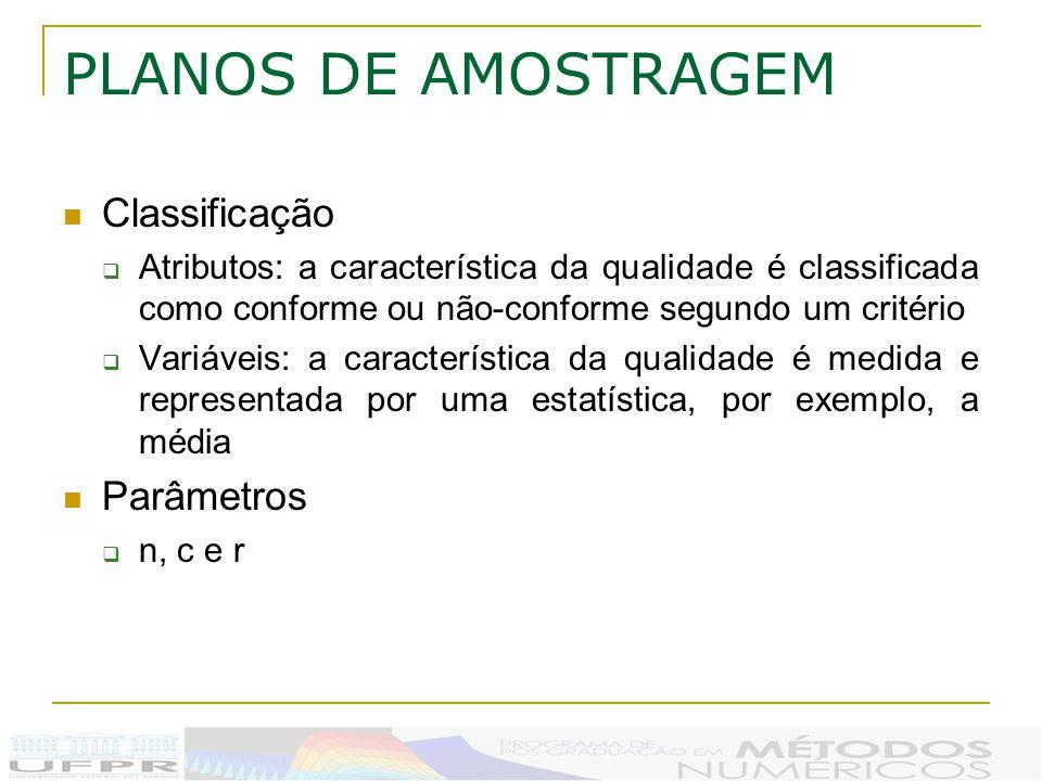PLANOS DE AMOSTRAGEM Classificação Parâmetros