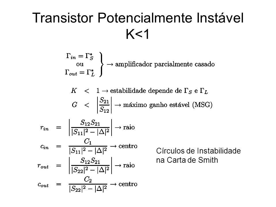 Transistor Potencialmente Instável K<1