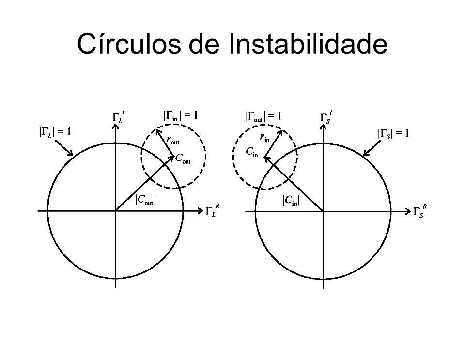 Círculos de Instabilidade