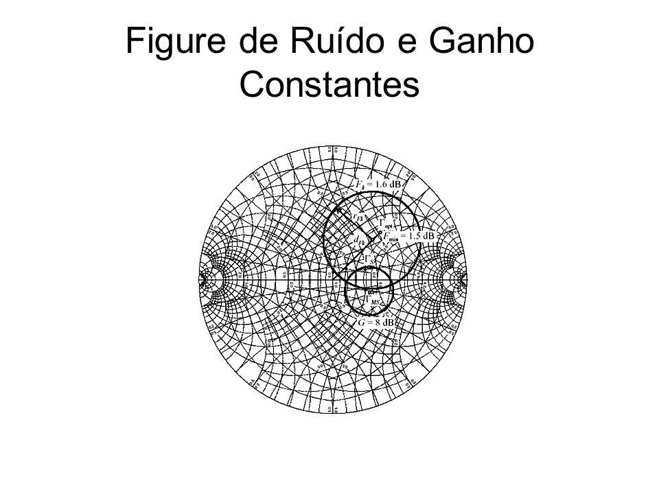 Figure de Ruído e Ganho Constantes