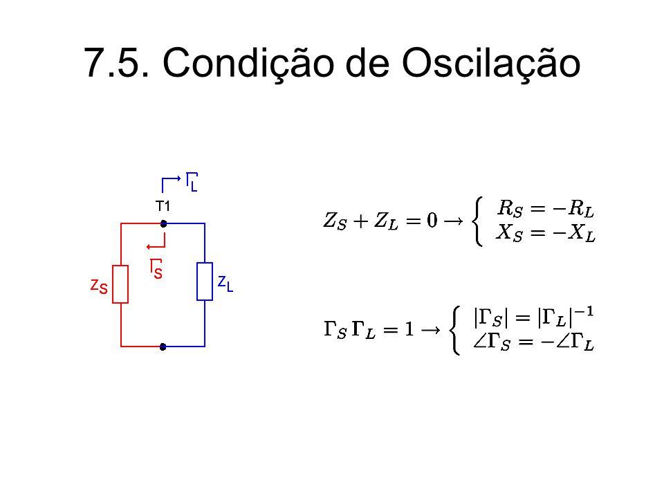 7.5. Condição de Oscilação