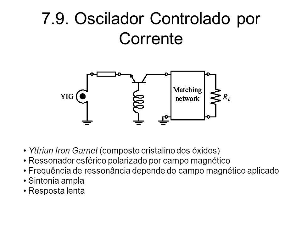 7.9. Oscilador Controlado por Corrente