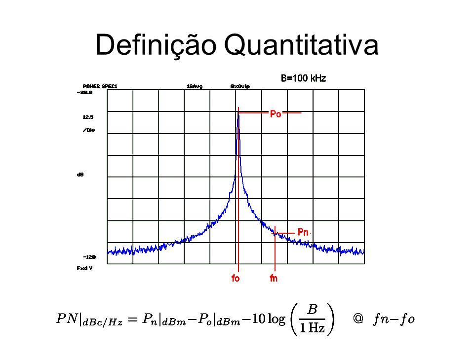 Definição Quantitativa