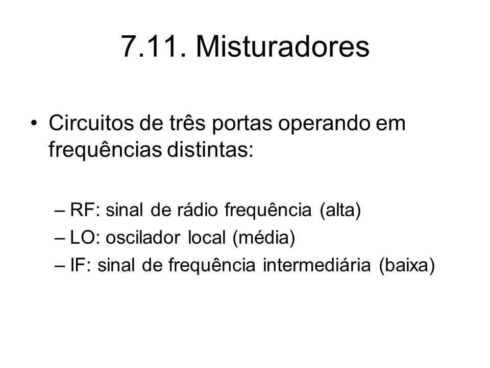 7.11. Misturadores Circuitos de três portas operando em frequências distintas: RF: sinal de rádio frequência (alta)