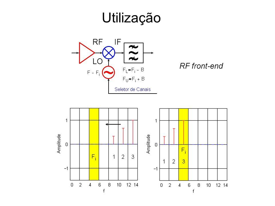 Utilização RF IF LO RF front-end