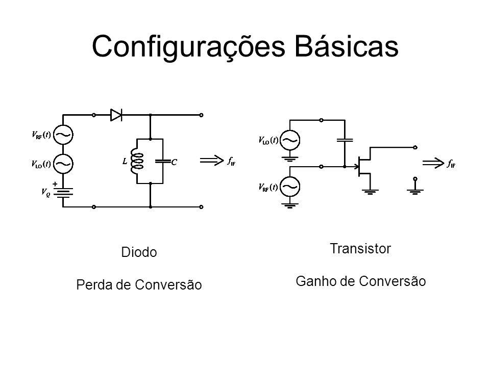 Configurações Básicas