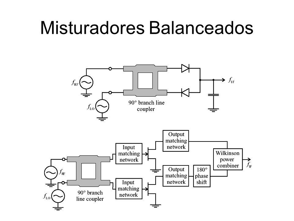 Misturadores Balanceados