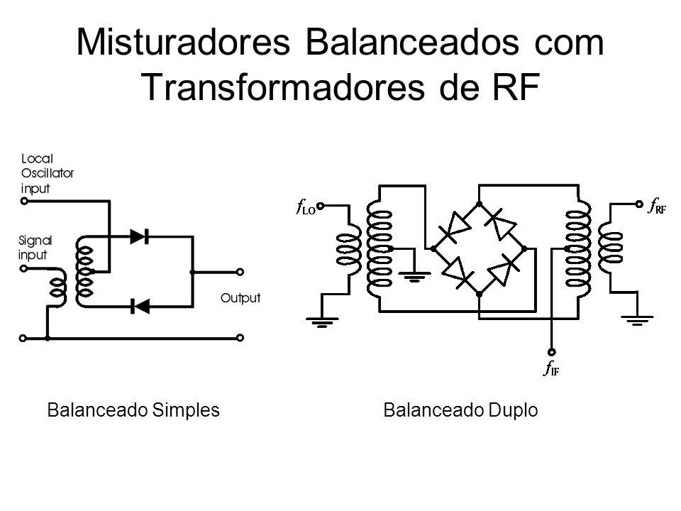 Misturadores Balanceados com Transformadores de RF