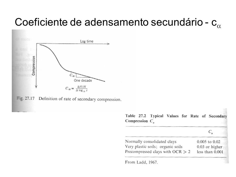 Coeficiente de adensamento secundário - c