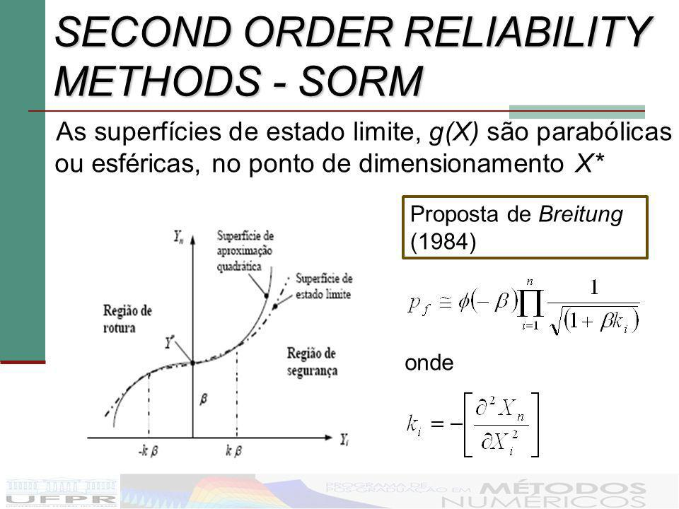 SECOND ORDER RELIABILITY METHODS - SORM