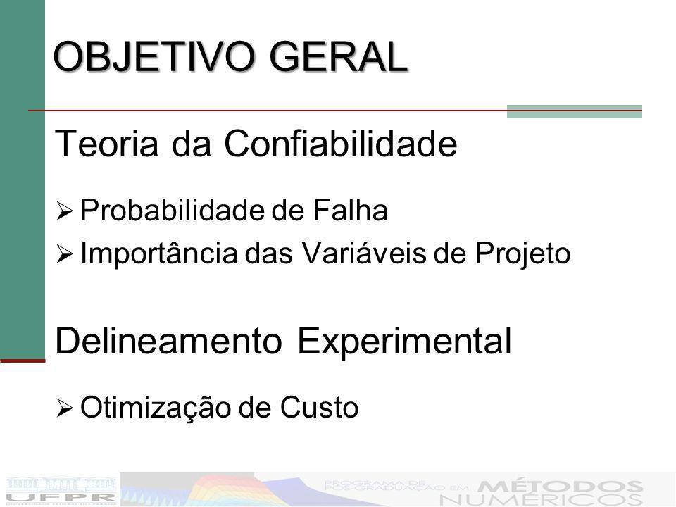 OBJETIVO GERAL Teoria da Confiabilidade Delineamento Experimental