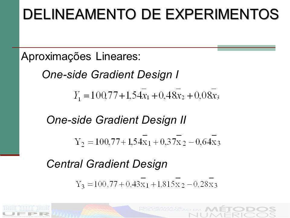 DELINEAMENTO DE EXPERIMENTOS