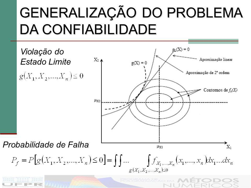 GENERALIZAÇÃO DO PROBLEMA DA CONFIABILIDADE