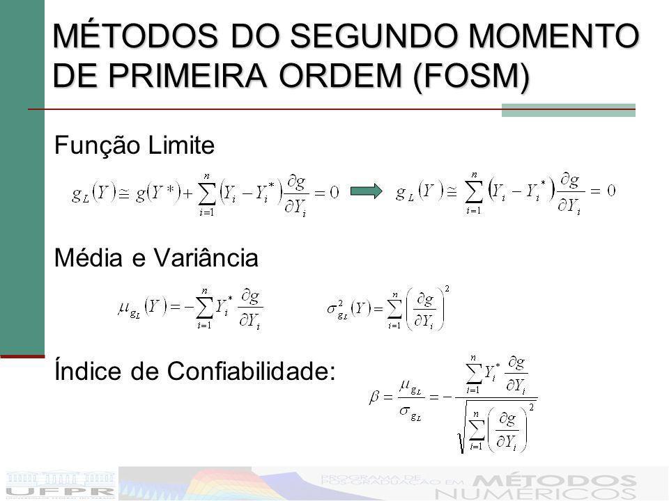 MÉTODOS DO SEGUNDO MOMENTO DE PRIMEIRA ORDEM (FOSM)