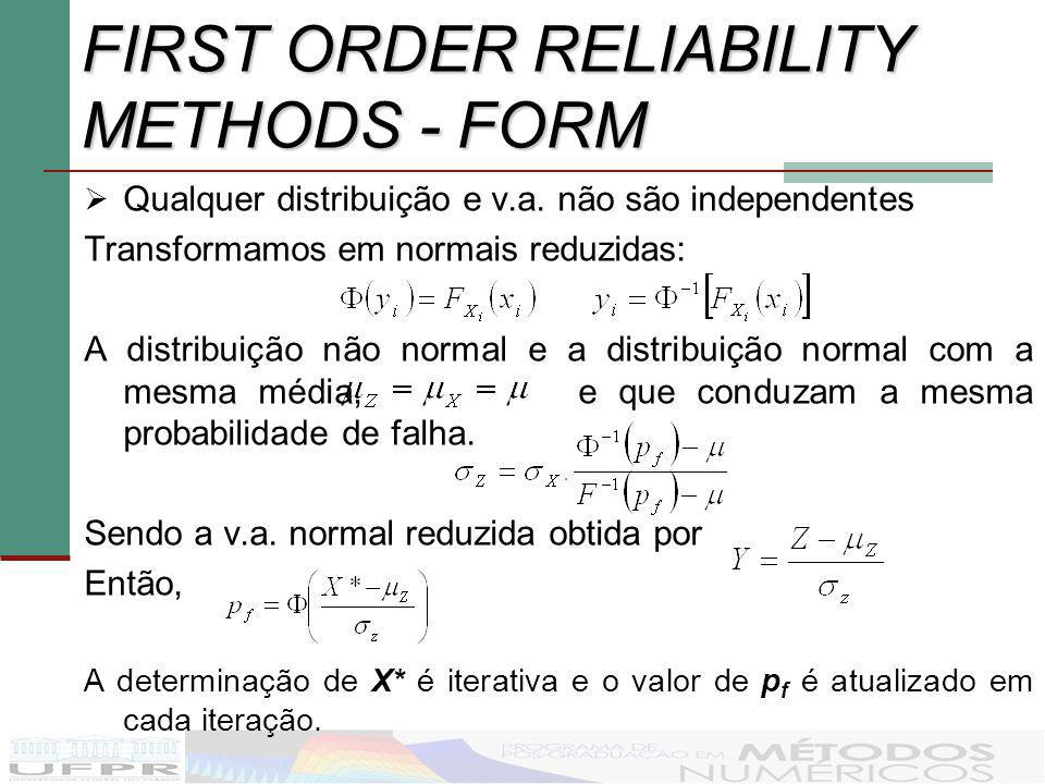 FIRST ORDER RELIABILITY METHODS - FORM