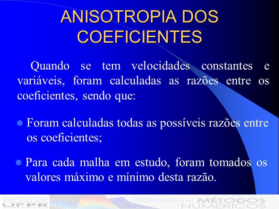 ANISOTROPIA DOS COEFICIENTES