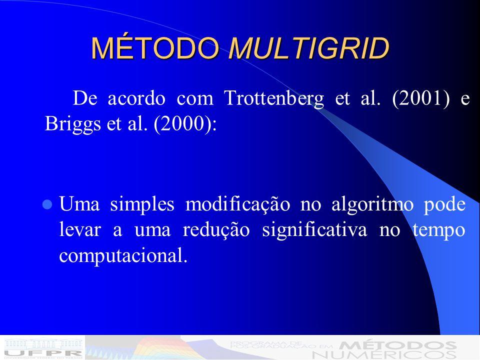 MÉTODO MULTIGRID De acordo com Trottenberg et al. (2001) e Briggs et al. (2000):