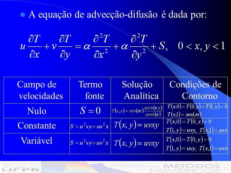 A equação de advecção-difusão é dada por: