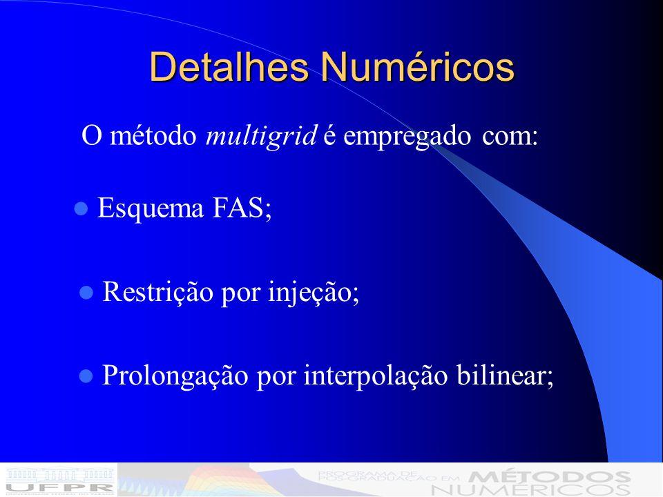 Detalhes Numéricos O método multigrid é empregado com: Esquema FAS;