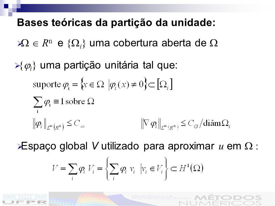 Bases teóricas da partição da unidade: