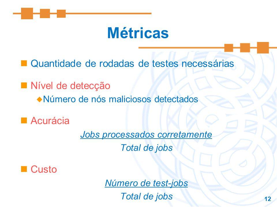 Jobs processados corretamente