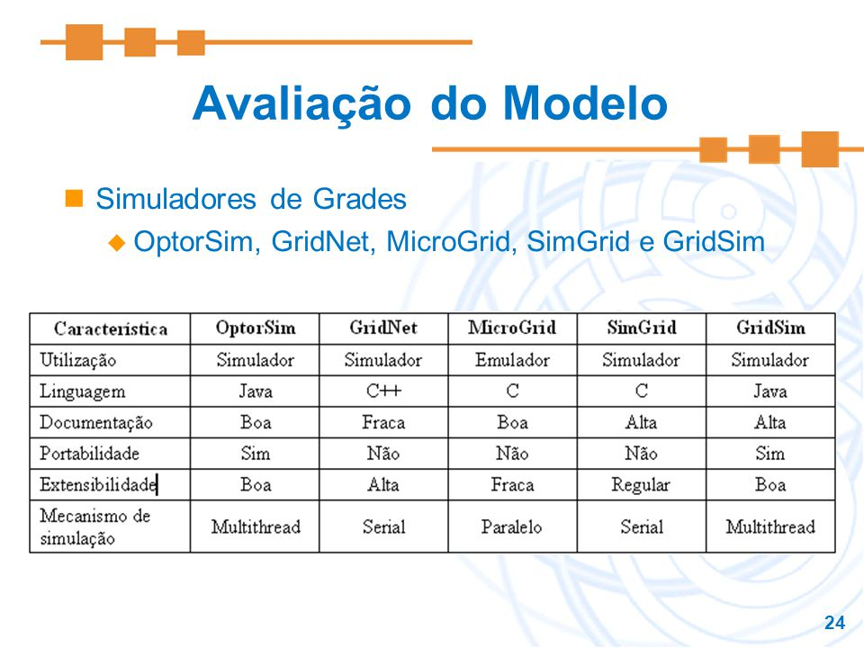 Avaliação do Modelo Simuladores de Grades