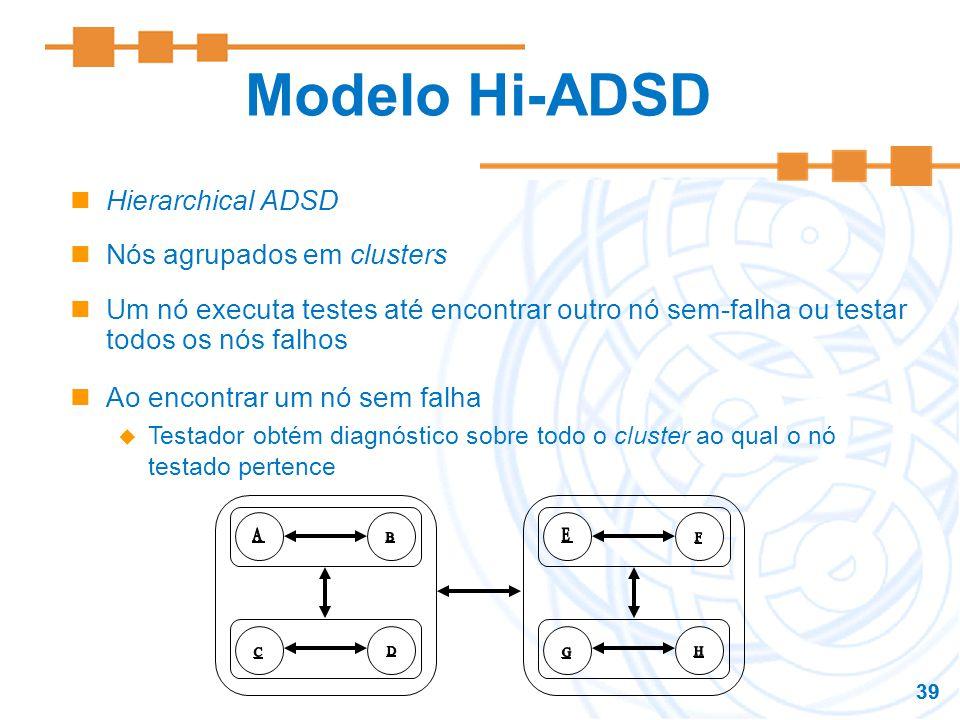 Modelo Hi-ADSD Hierarchical ADSD Nós agrupados em clusters