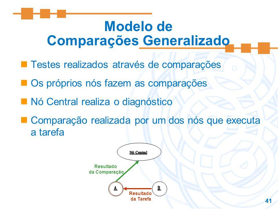 Modelo de Comparações Generalizado