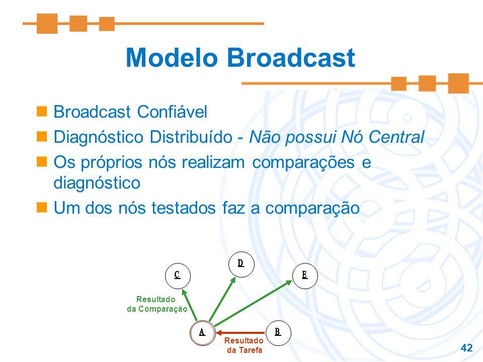 Modelo Broadcast Broadcast Confiável