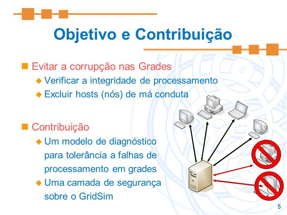 Objetivo e Contribuição