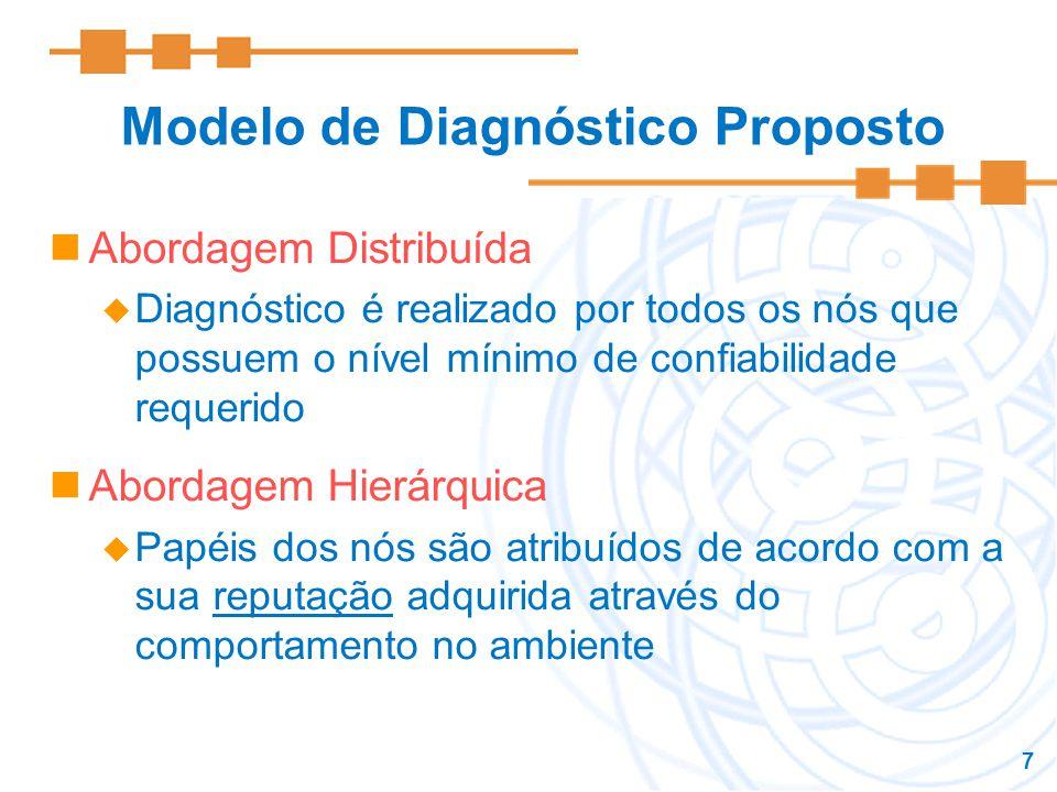 Modelo de Diagnóstico Proposto