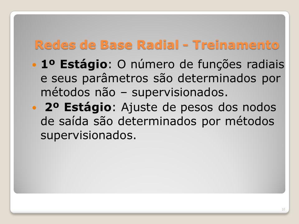 Redes de Base Radial - Treinamento