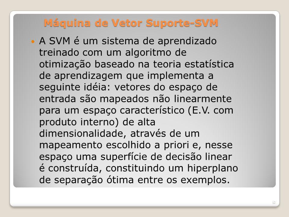 Máquina de Vetor Suporte-SVM