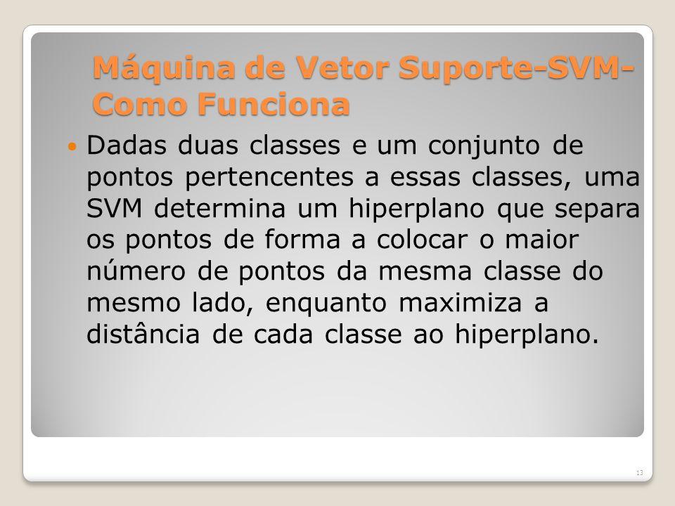 Máquina de Vetor Suporte-SVM- Como Funciona