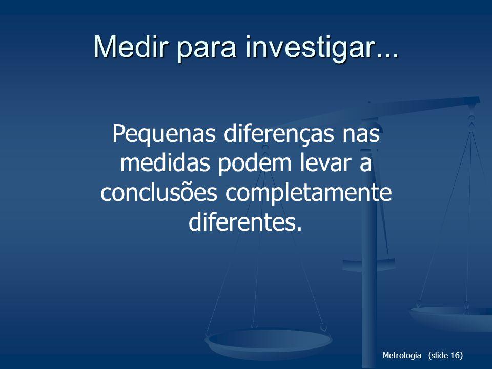Medir para investigar... Pequenas diferenças nas medidas podem levar a conclusões completamente diferentes.