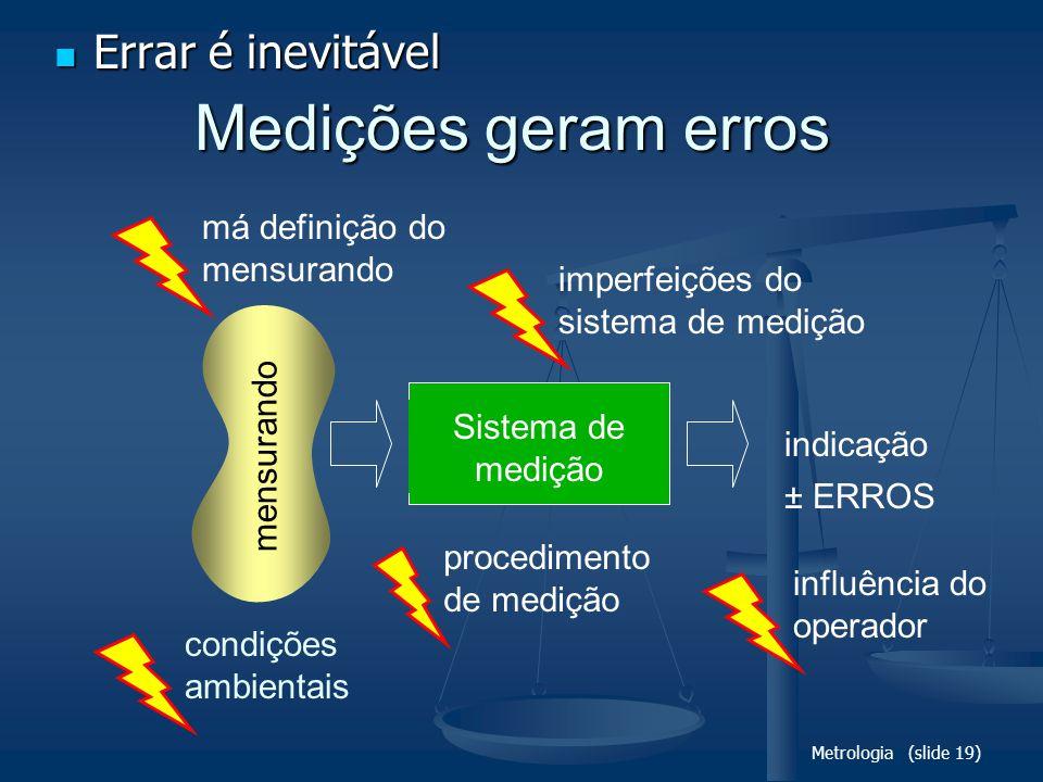 Medições geram erros Errar é inevitável má definição do mensurando