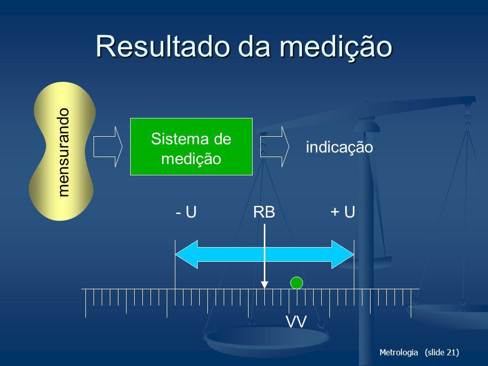 Resultado da medição mensurando Sistema de medição indicação - U RB