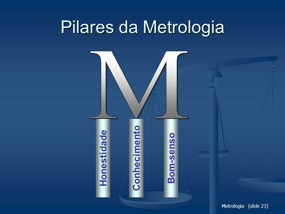 Pilares da Metrologia M Conhecimento Honestidade Bom-senso