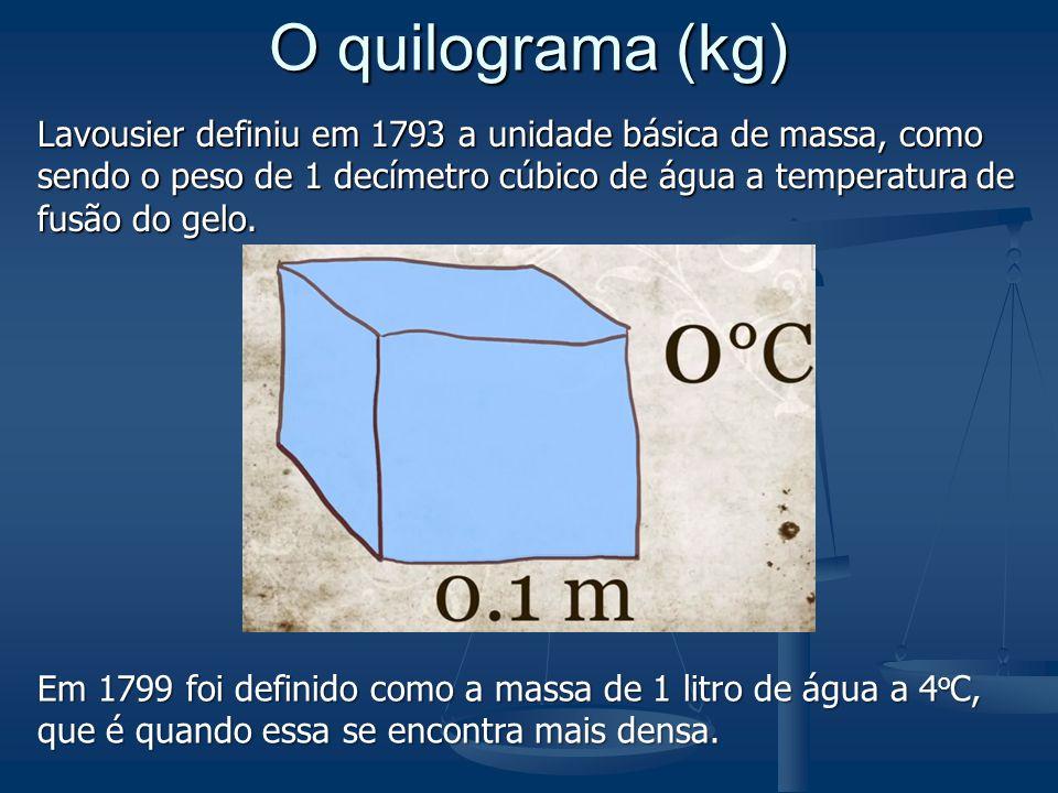 O quilograma (kg)