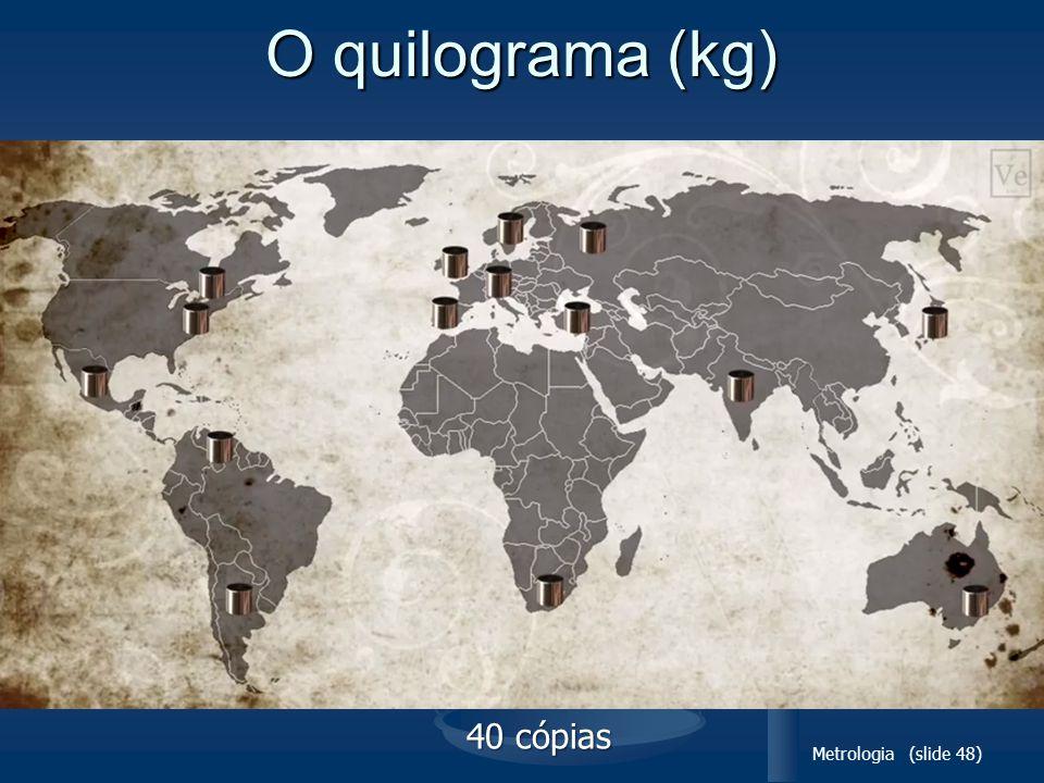 O quilograma (kg) 40 cópias Metrologia (slide 48)