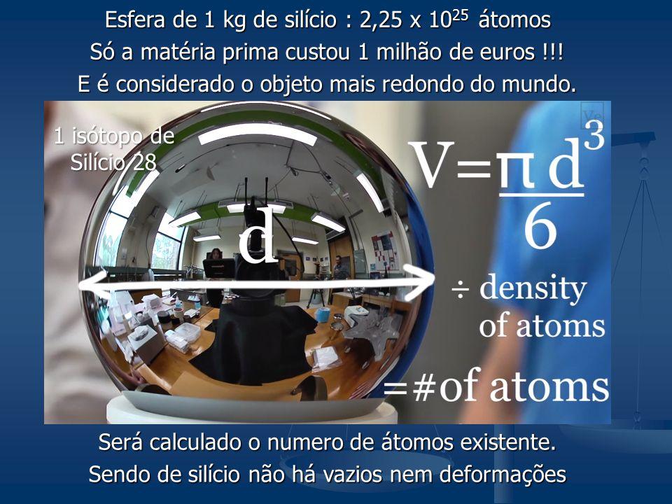 Esfera de 1 kg de silício : 2,25 x 1025 átomos